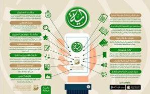 تطبيق Ayah – آية (الإصدار الرابع) – مركز تفسير للدراسات القرآنية